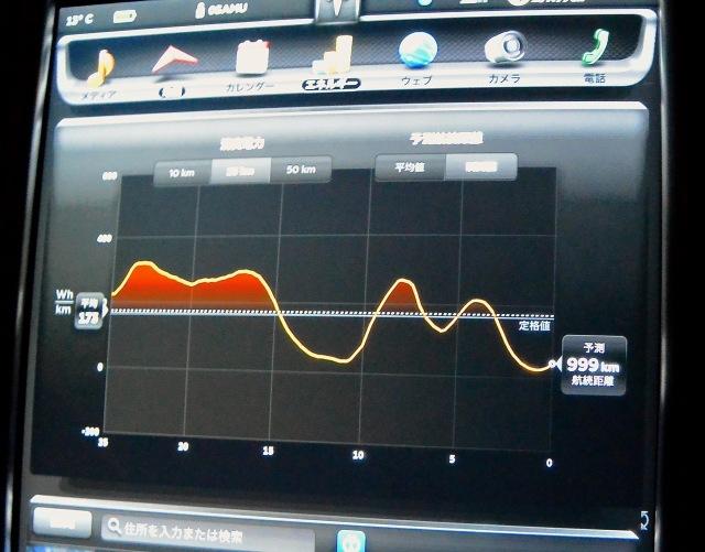 tesla models Energie1